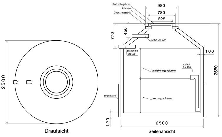 zisterne_hydrophant_HV680001_detail