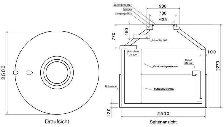 zisterne_hydrophant_HV560001_detail