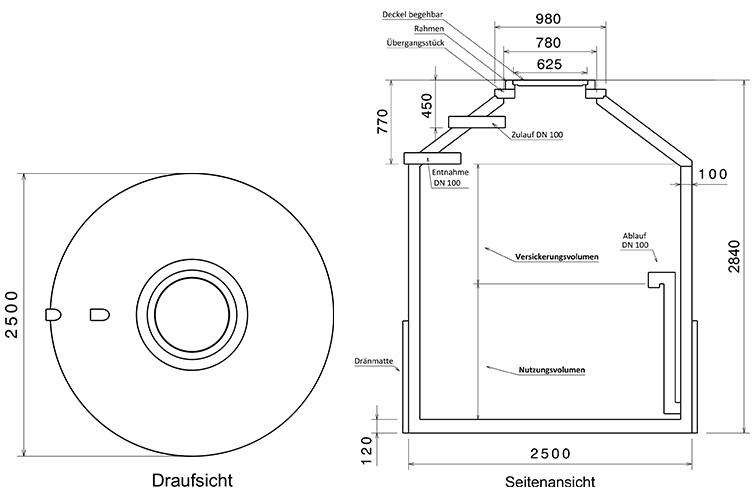 zisterne_hydrophant_HV800001_detail