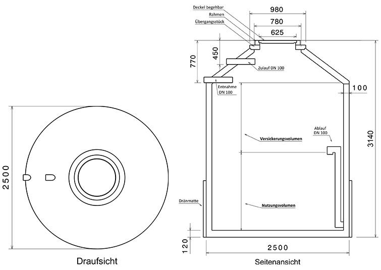 zisterne_hydrophant_HV920001_detail