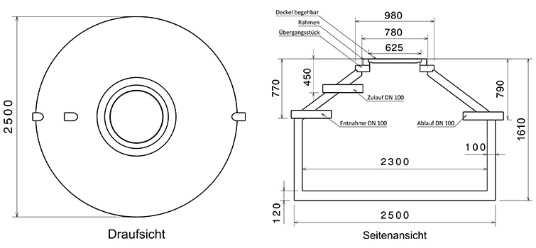 zisterne_hydrophant_HP290001_detail