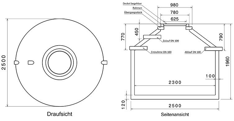 zisterne_hydrophant_HP430001_detail
